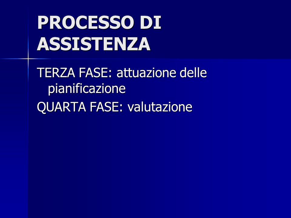 PROCESSO DI ASSISTENZA TERZA FASE: attuazione delle pianificazione QUARTA FASE: valutazione