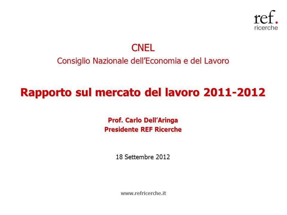 CNEL Consiglio Nazionale dellEconomia e del Lavoro Rapporto sul mercato del lavoro 2011-2012 Prof.