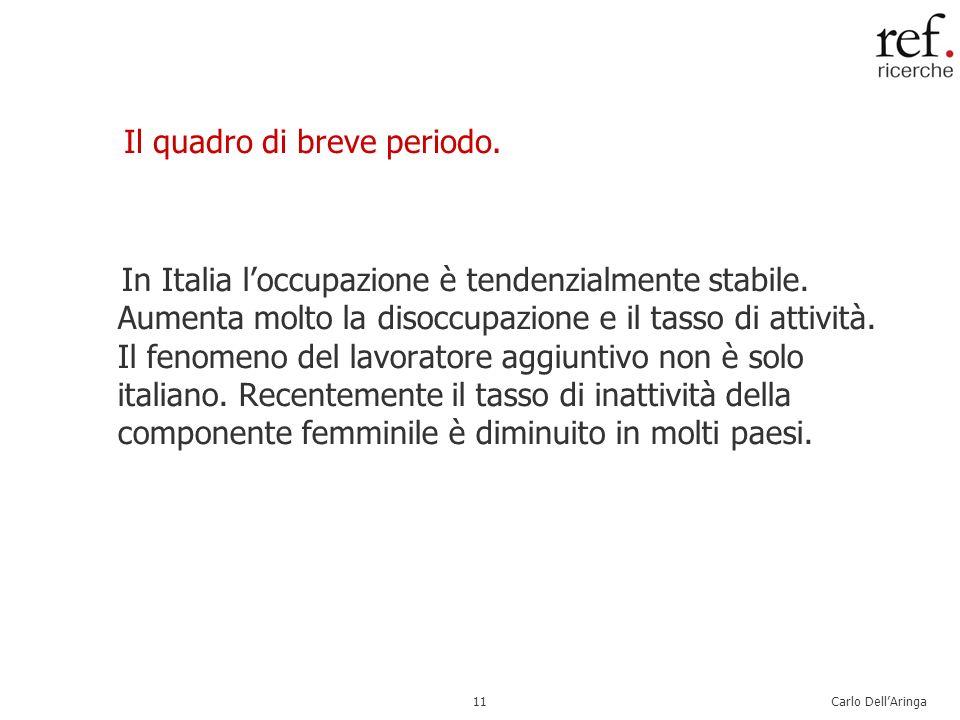 Carlo DellAringa11 Il quadro di breve periodo. In Italia loccupazione è tendenzialmente stabile.