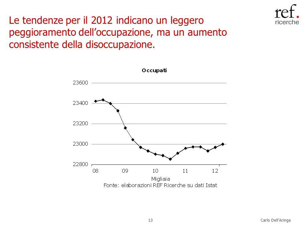 Carlo DellAringa13 Le tendenze per il 2012 indicano un leggero peggioramento delloccupazione, ma un aumento consistente della disoccupazione.