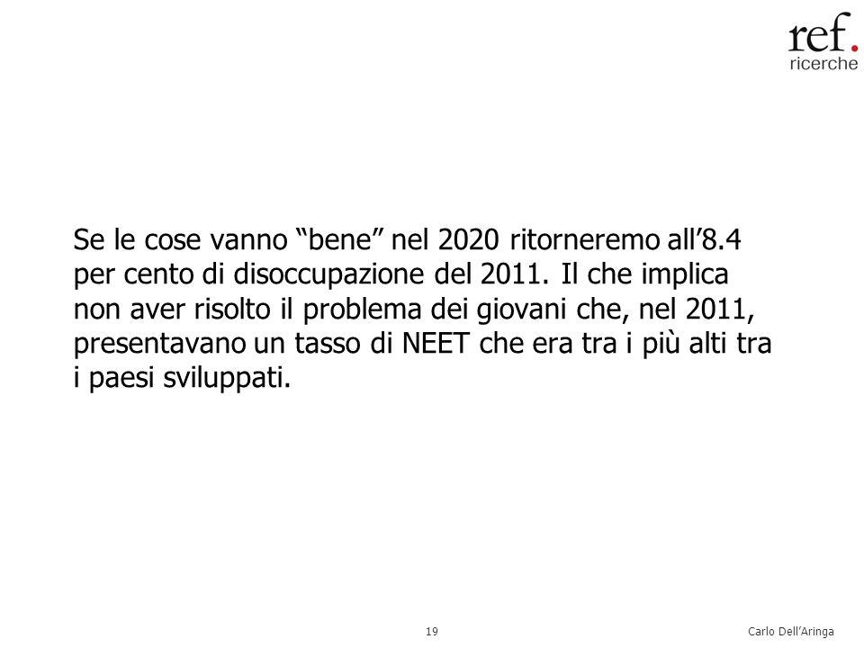 Carlo DellAringa19 Se le cose vanno bene nel 2020 ritorneremo all8.4 per cento di disoccupazione del 2011.