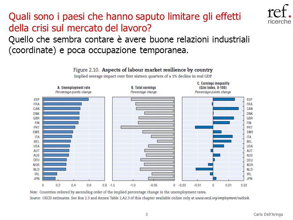 Carlo DellAringa4 Il nostro Paese, quindi, non è stato penalizzato da un cattivo funzionamento del mercato del lavoro (ogni punto di caduta del Pil non ha provocato danni più gravi che altrove) quanto dal fatto che la caduta del Pil è stata ben maggiore.