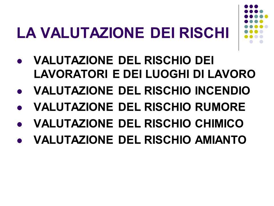 LA VALUTAZIONE DEI RISCHI VALUTAZIONE DEL RISCHIO DEI LAVORATORI E DEI LUOGHI DI LAVORO VALUTAZIONE DEL RISCHIO INCENDIO VALUTAZIONE DEL RISCHIO RUMOR