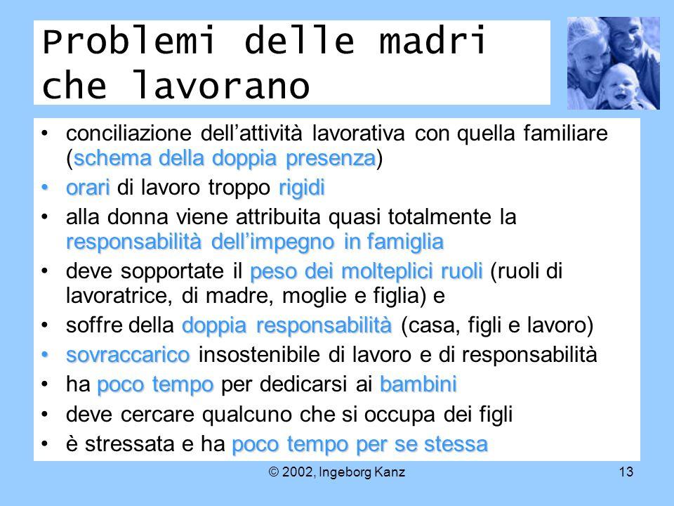 © 2002, Ingeborg Kanz13 Problemi delle madri che lavorano schema della doppia presenzaconciliazione dellattività lavorativa con quella familiare (sche