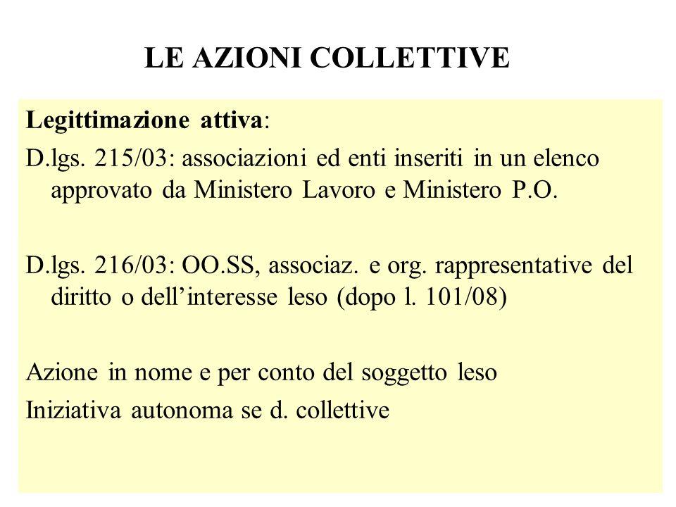 LE AZIONI COLLETTIVE Legittimazione attiva: D.lgs. 215/03: associazioni ed enti inseriti in un elenco approvato da Ministero Lavoro e Ministero P.O. D