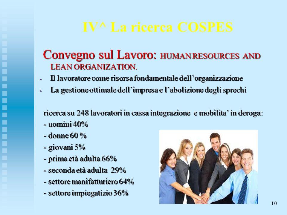 IV^ La ricerca COSPES Convegno sul Lavoro: HUMAN RESOURCES AND LEAN ORGANIZATION.