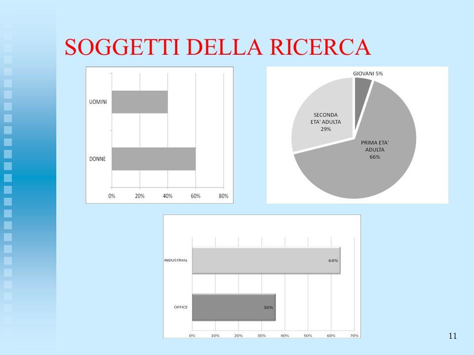 SOGGETTI DELLA RICERCA 11