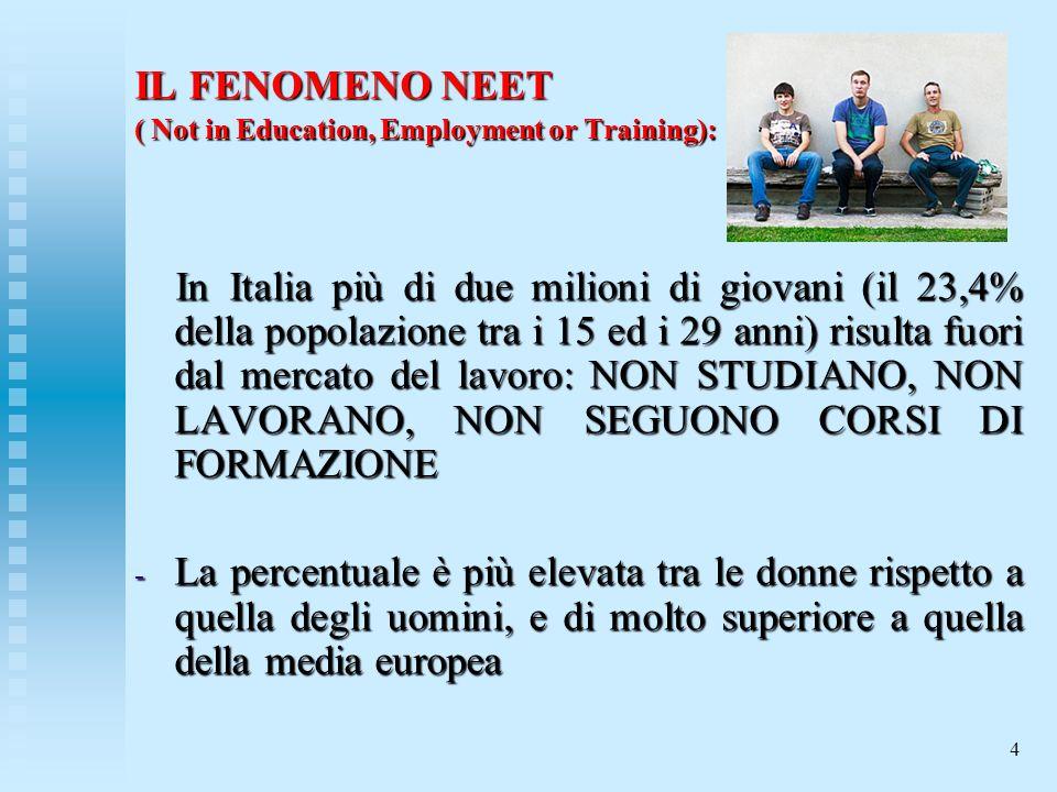 4 IL FENOMENO NEET ( Not in Education, Employment or Training): In Italia più di due milioni di giovani (il 23,4% della popolazione tra i 15 ed i 29 anni) risulta fuori dal mercato del lavoro: NON STUDIANO, NON LAVORANO, NON SEGUONO CORSI DI FORMAZIONE In Italia più di due milioni di giovani (il 23,4% della popolazione tra i 15 ed i 29 anni) risulta fuori dal mercato del lavoro: NON STUDIANO, NON LAVORANO, NON SEGUONO CORSI DI FORMAZIONE - La percentuale è più elevata tra le donne rispetto a quella degli uomini, e di molto superiore a quella della media europea
