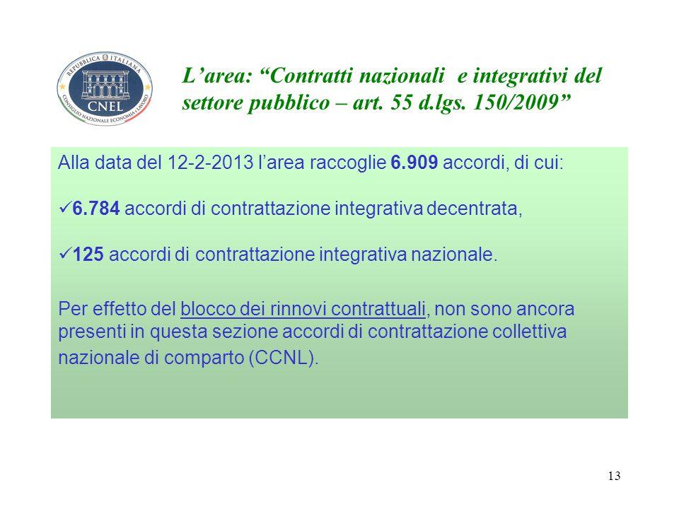 13 Larea: Contratti nazionali e integrativi del settore pubblico – art.