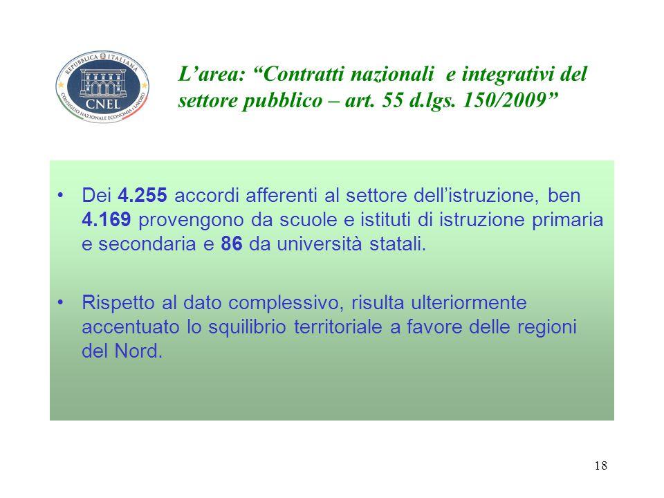 18 Dei 4.255 accordi afferenti al settore dellistruzione, ben 4.169 provengono da scuole e istituti di istruzione primaria e secondaria e 86 da università statali.