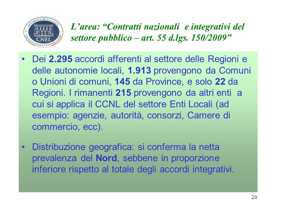 20 Larea: Contratti nazionali e integrativi del settore pubblico – art.