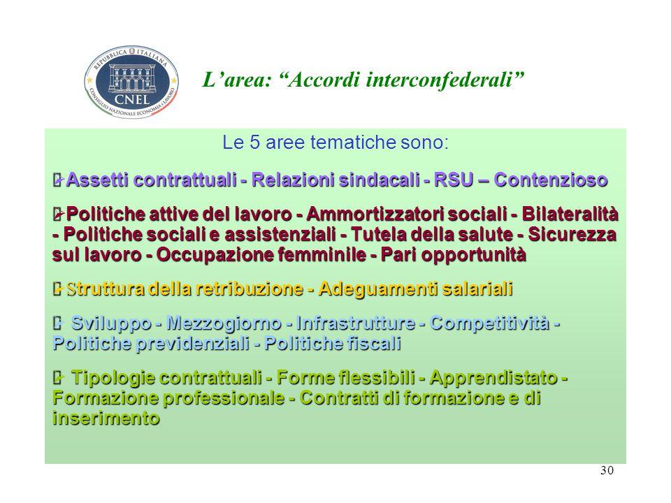 30 Larea: Accordi interconfederali Le 5 aree tematiche sono: Assetti contrattuali - Relazioni sindacali - RSU – Contenzioso Assetti contrattuali - Relazioni sindacali - RSU – Contenzioso Politiche attive del lavoro - Ammortizzatori sociali - Bilateralità - Politiche sociali e assistenziali - Tutela della salute - Sicurezza sul lavoro - Occupazione femminile - Pari opportunità Politiche attive del lavoro - Ammortizzatori sociali - Bilateralità - Politiche sociali e assistenziali - Tutela della salute - Sicurezza sul lavoro - Occupazione femminile - Pari opportunità S truttura della retribuzione - Adeguamenti salariali S truttura della retribuzione - Adeguamenti salariali Sviluppo - Mezzogiorno - Infrastrutture - Competitività - Politiche previdenziali - Politiche fiscali Sviluppo - Mezzogiorno - Infrastrutture - Competitività - Politiche previdenziali - Politiche fiscali Tipologie contrattuali - Forme flessibili - Apprendistato - Formazione professionale - Contratti di formazione e di inserimento Tipologie contrattuali - Forme flessibili - Apprendistato - Formazione professionale - Contratti di formazione e di inserimento