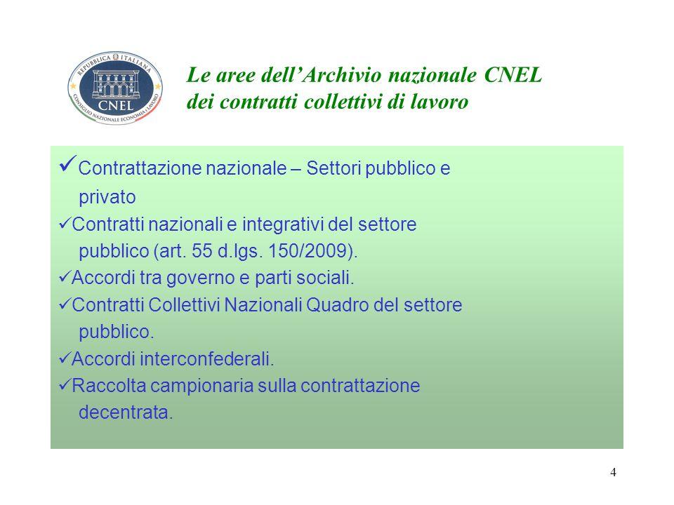 4 Le aree dellArchivio nazionale CNEL dei contratti collettivi di lavoro Contrattazione nazionale – Settori pubblico e privato Contratti nazionali e integrativi del settore pubblico (art.