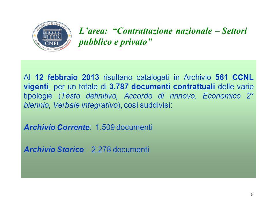 27 Allinterno della stessa area, lArchivio possiede un campione di accordi sulla contrattazione territoriale nel settore privato.