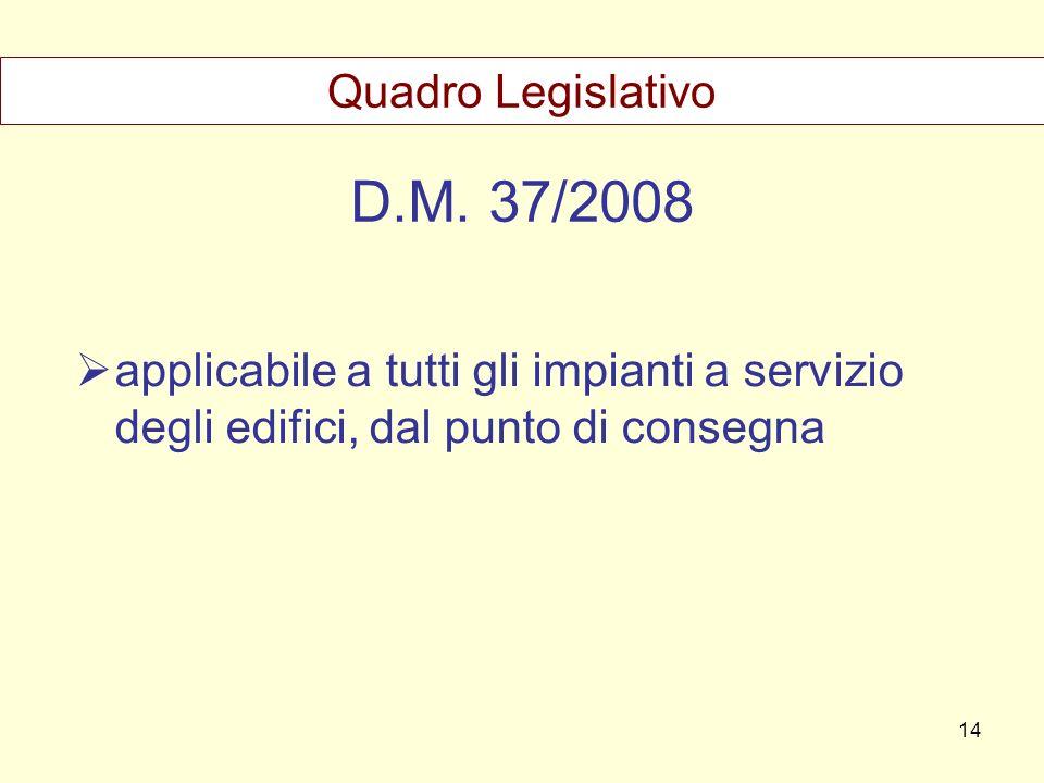 D.M. 37/2008 applicabile a tutti gli impianti a servizio degli edifici, dal punto di consegna Quadro Legislativo 14