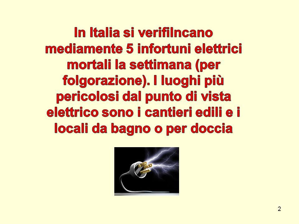 PRINCIPALI TIPOLOGIE DI INFORTUNIO ELETTRICO ELETTROCUZIONE Passaggio della corrente elettrica nel corpo umano.
