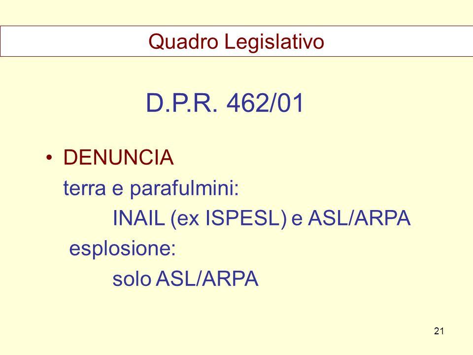 D.P.R. 462/01 DENUNCIA terra e parafulmini: INAIL (ex ISPESL) e ASL/ARPA esplosione: solo ASL/ARPA Quadro Legislativo 21