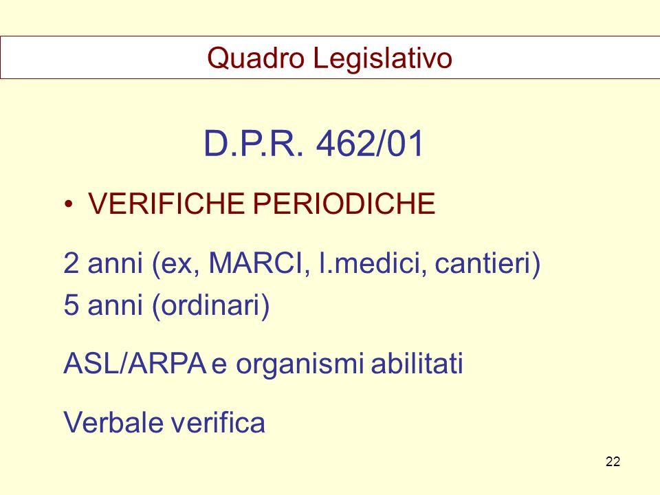 D.P.R. 462/01 VERIFICHE PERIODICHE 2 anni (ex, MARCI, l.medici, cantieri) 5 anni (ordinari) ASL/ARPA e organismi abilitati Verbale verifica Quadro Leg