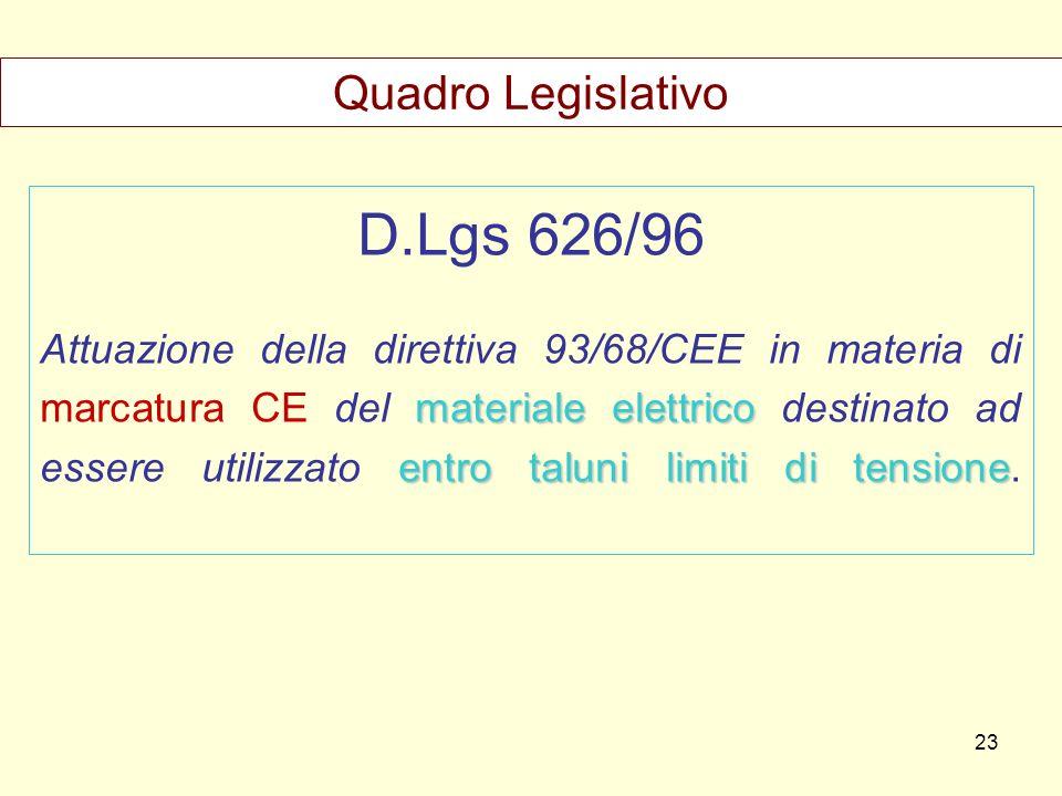 D.Lgs 626/96 materiale elettrico entro taluni limiti di tensione Attuazione della direttiva 93/68/CEE in materia di marcatura CE del materiale elettri