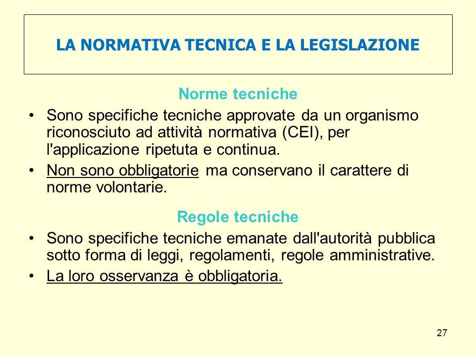 LA NORMATIVA TECNICA E LA LEGISLAZIONE Norme tecniche Sono specifiche tecniche approvate da un organismo riconosciuto ad attività normativa (CEI), per