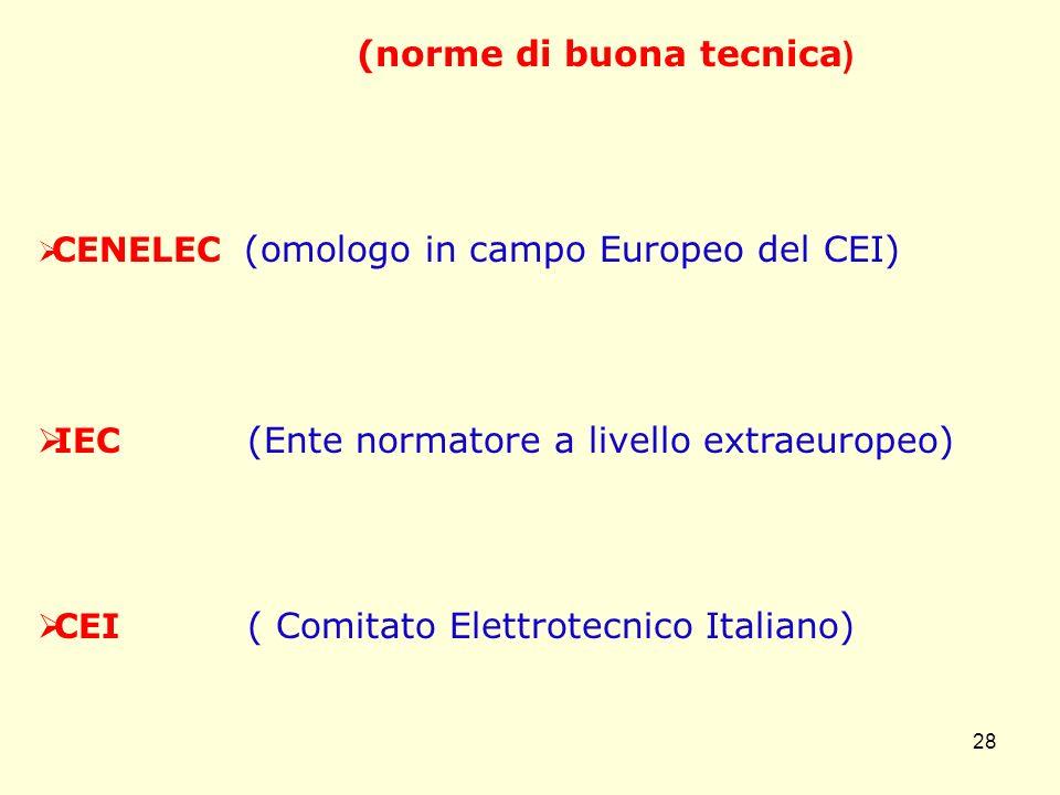 CENELEC (omologo in campo Europeo del CEI) IEC (Ente normatore a livello extraeuropeo) CEI ( Comitato Elettrotecnico Italiano) (norme di buona tecnica