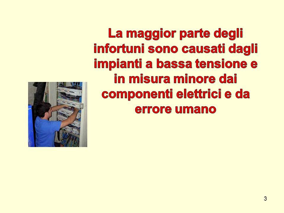 ConTARP Veneto LA NORMATIVA TECNICA NEL SETTORE ELETTRICO CEI 64 Effetti della corrente elettrica attraverso il corpo umano CEI 64-8 Impianti elettrici utilizzatori a tensione nominale non superiore a 1000V in c.a.