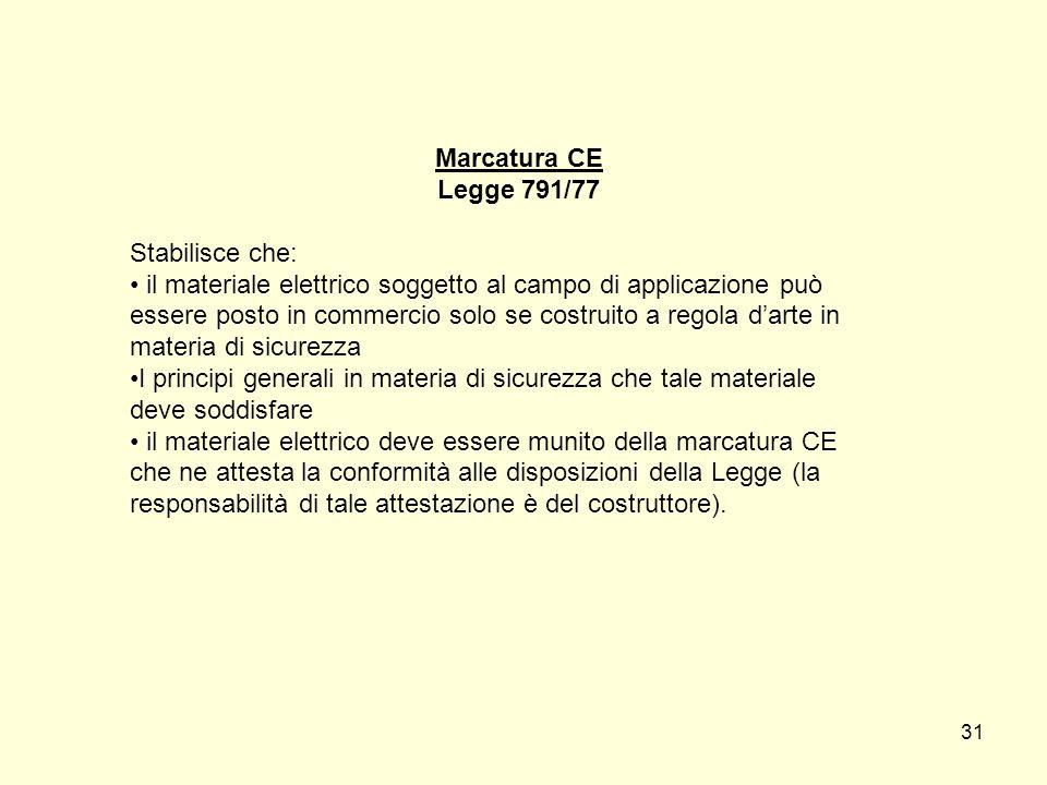 Marcatura CE Legge 791/77 Stabilisce che: il materiale elettrico soggetto al campo di applicazione può essere posto in commercio solo se costruito a r