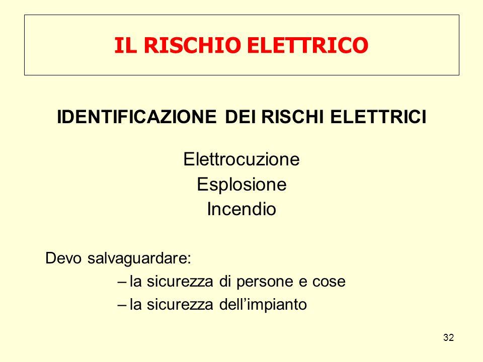 IL RISCHIO ELETTRICO IDENTIFICAZIONE DEI RISCHI ELETTRICI Elettrocuzione Esplosione Incendio Devo salvaguardare: –la sicurezza di persone e cose –la s