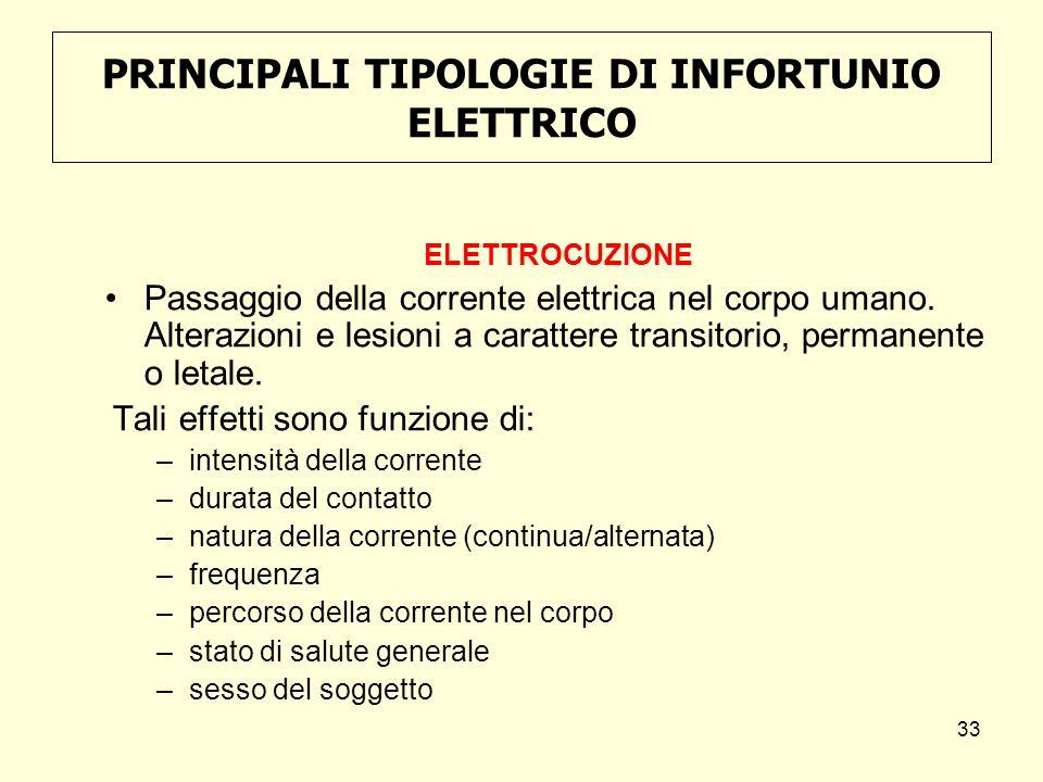 PRINCIPALI TIPOLOGIE DI INFORTUNIO ELETTRICO ELETTROCUZIONE Passaggio della corrente elettrica nel corpo umano. Alterazioni e lesioni a carattere tran