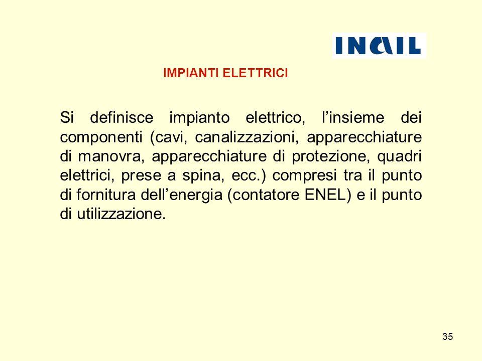 IMPIANTI ELETTRICI Si definisce impianto elettrico, linsieme dei componenti (cavi, canalizzazioni, apparecchiature di manovra, apparecchiature di prot