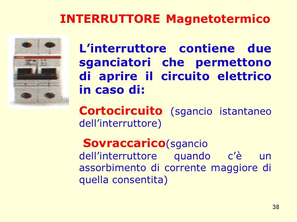 INTERRUTTORE Magnetotermico INTERRUTTORE MAGNETOTERMICO 610131620253240506380100125 Le mod alità di inter vent o mag netic o sono tre in base ai limit