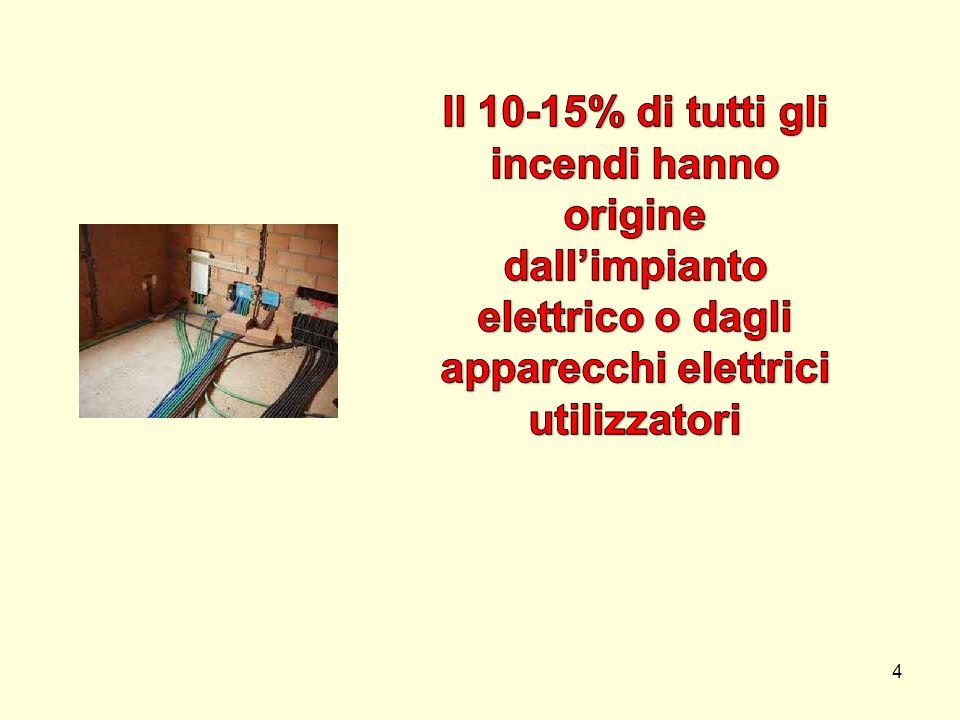 ConTARP Veneto Interruttore differenziale I n = 30 mA CONTATTI INDIRETTI INTERRUTTORE DIFFERENZIALE