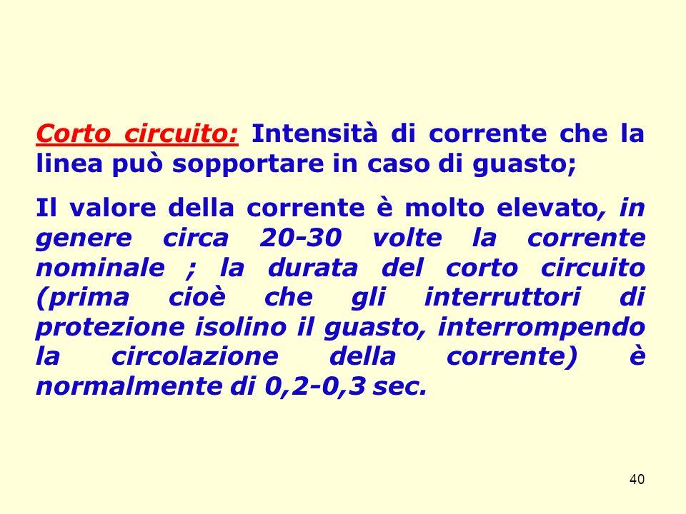 INTERRUTTORE MAGNETOTERMICO 610131620253240506380100125 Le mod alità di inter vent o mag netic o sono tre in base ai limit i della corr ente di inter