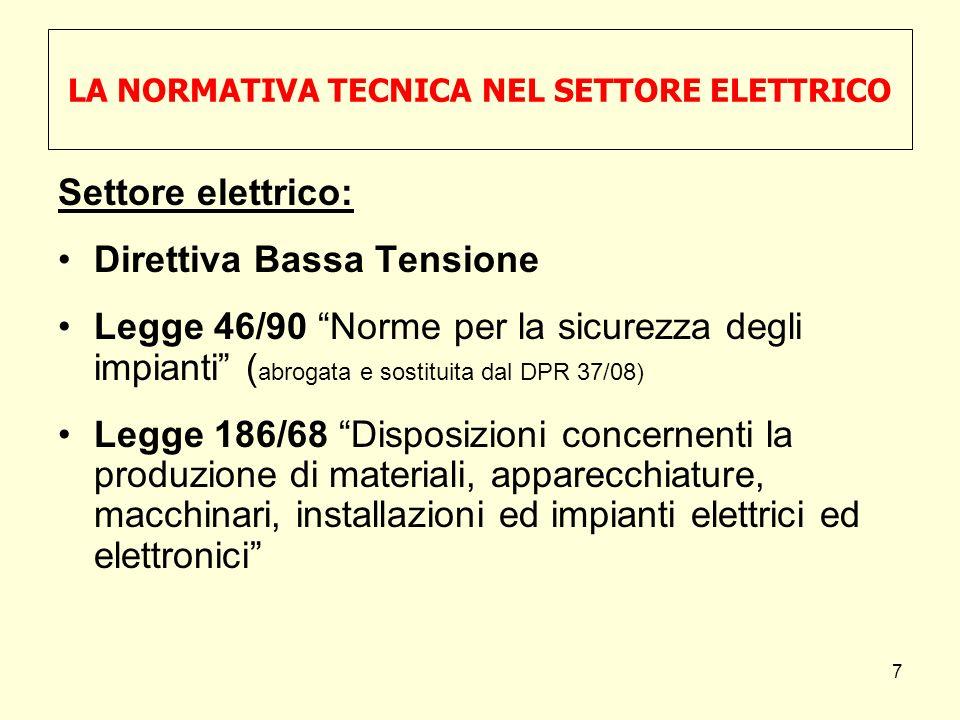 CENELEC (omologo in campo Europeo del CEI) IEC (Ente normatore a livello extraeuropeo) CEI ( Comitato Elettrotecnico Italiano) (norme di buona tecnica ) 28