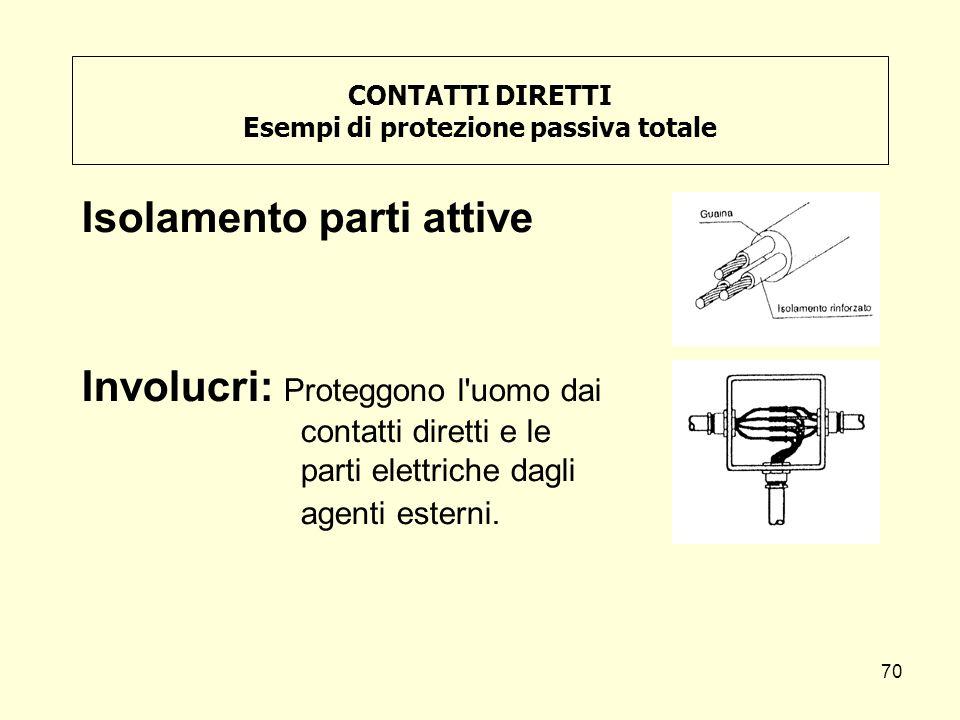 CONTATTI DIRETTI Esempi di protezione passiva totale Isolamento parti attive Involucri: Proteggono l'uomo dai contatti diretti e le parti elettriche d
