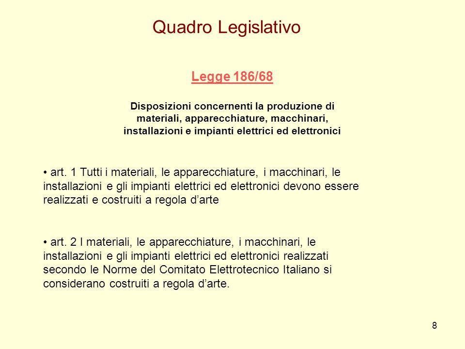 Legge 186/68 Disposizioni concernenti la produzione di materiali, apparecchiature, macchinari, installazioni e impianti elettrici ed elettronici art.