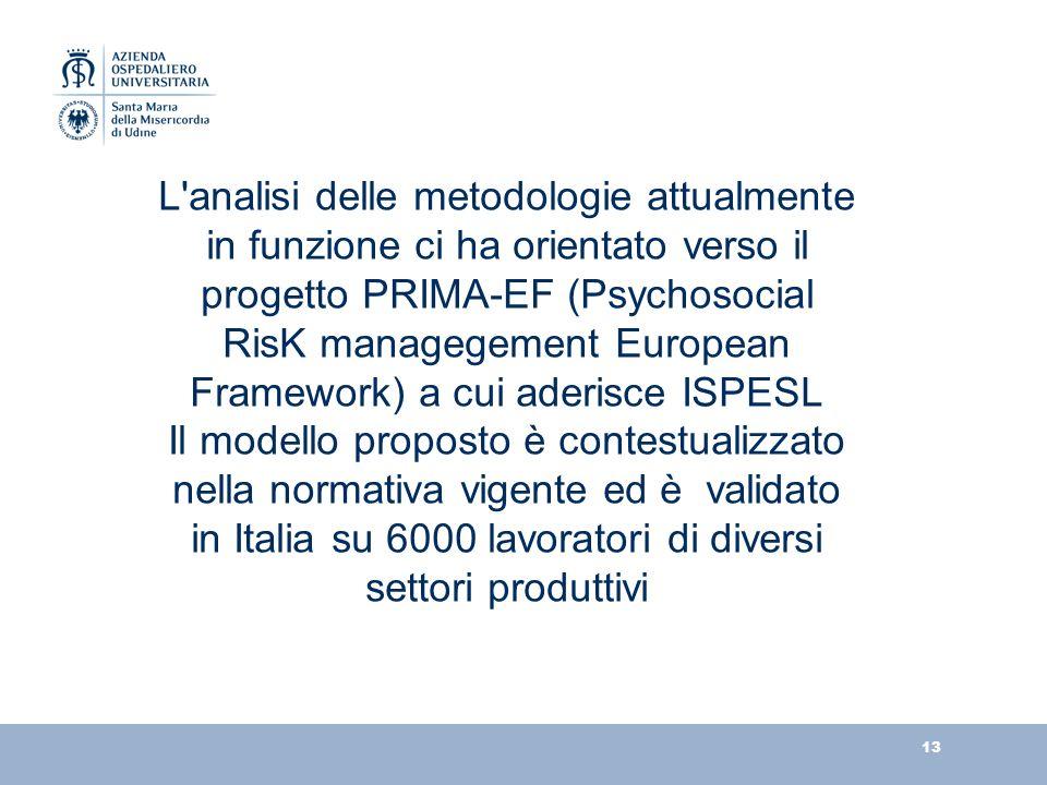 13 L analisi delle metodologie attualmente in funzione ci ha orientato verso il progetto PRIMA-EF (Psychosocial RisK managegement European Framework) a cui aderisce ISPESL Il modello proposto è contestualizzato nella normativa vigente ed è validato in Italia su 6000 lavoratori di diversi settori produttivi