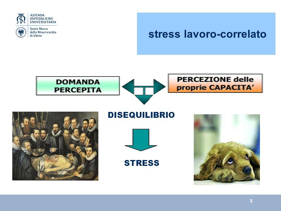 2 stress lavoro-correlato DISEQUILIBRIO STRESS