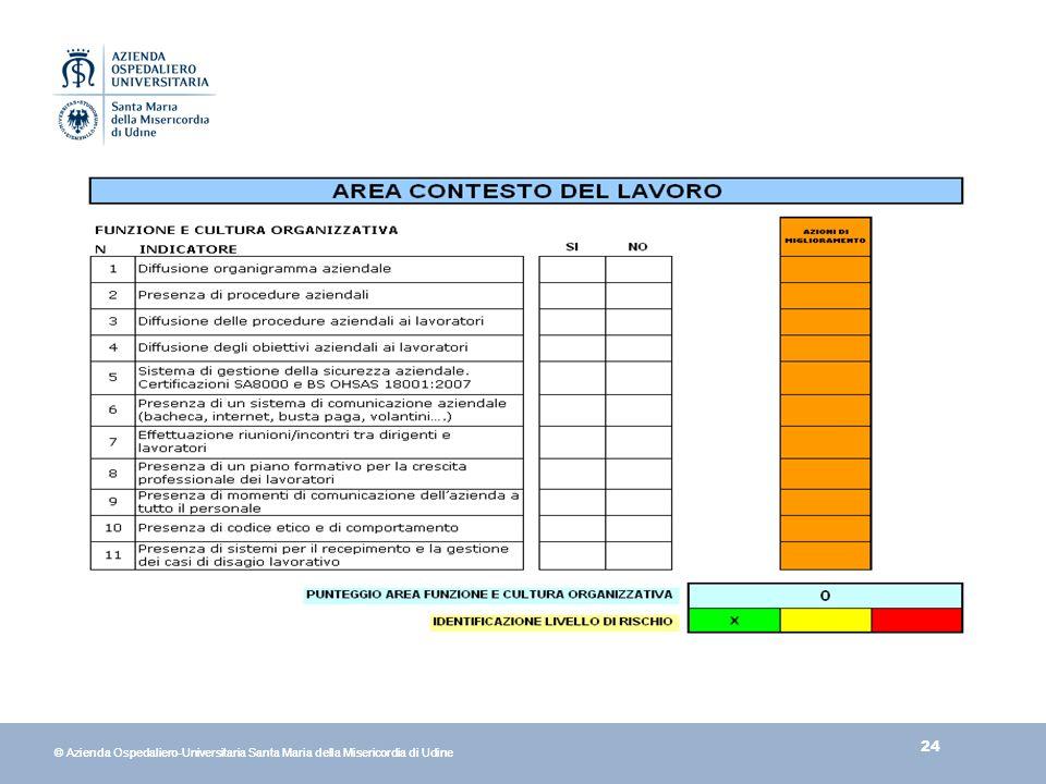 24 © Azienda Ospedaliero-Universitaria Santa Maria della Misericordia di Udine