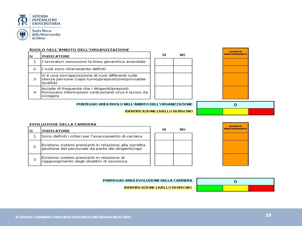 25 © Azienda Ospedaliero-Universitaria Santa Maria della Misericordia di Udine
