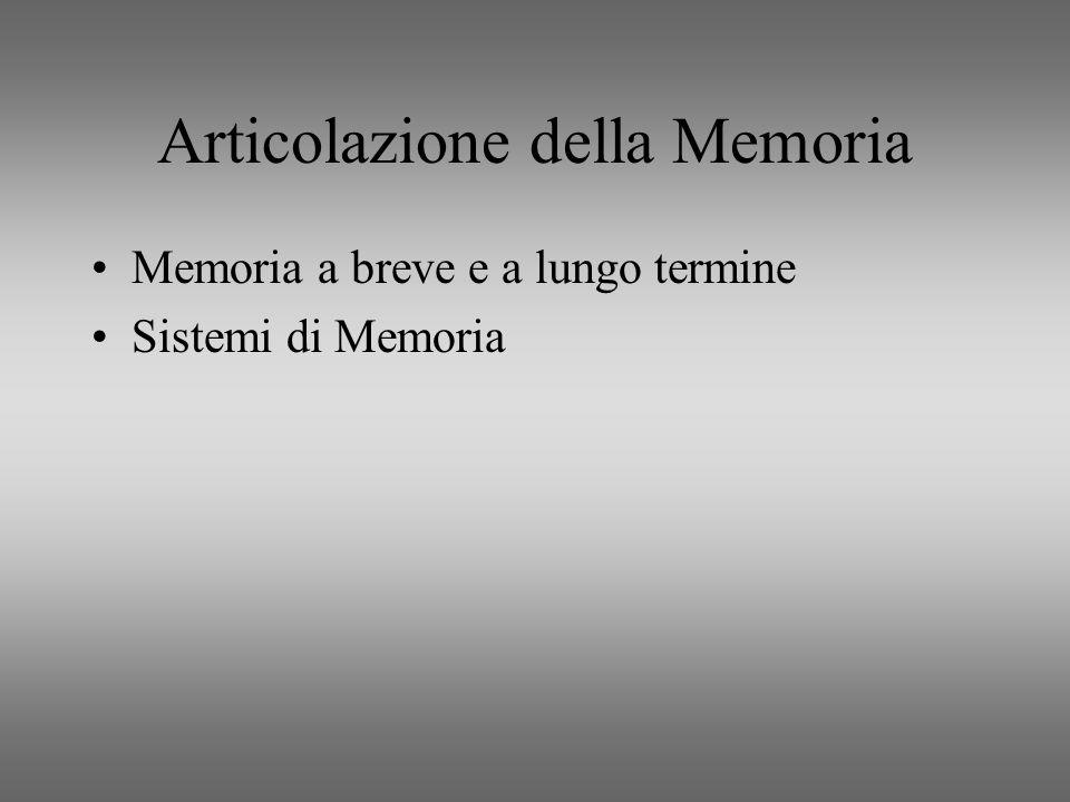 Articolazione della Memoria Memoria a breve e a lungo termine Sistemi di Memoria