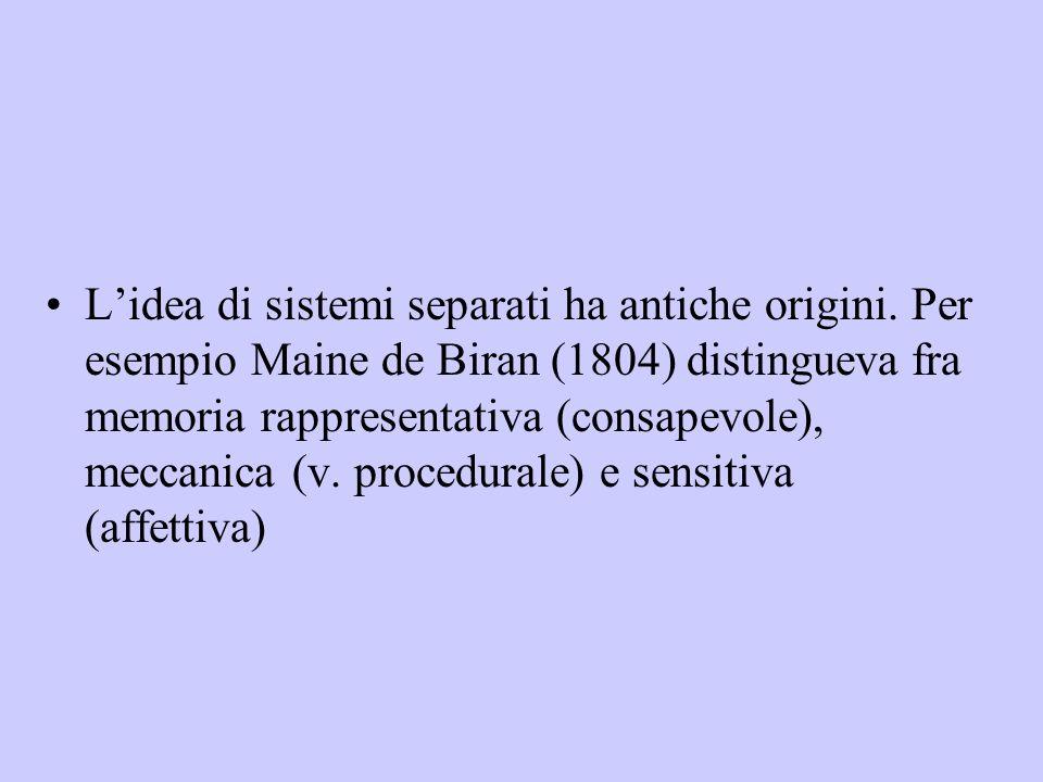 Lidea di sistemi separati ha antiche origini. Per esempio Maine de Biran (1804) distingueva fra memoria rappresentativa (consapevole), meccanica (v. p