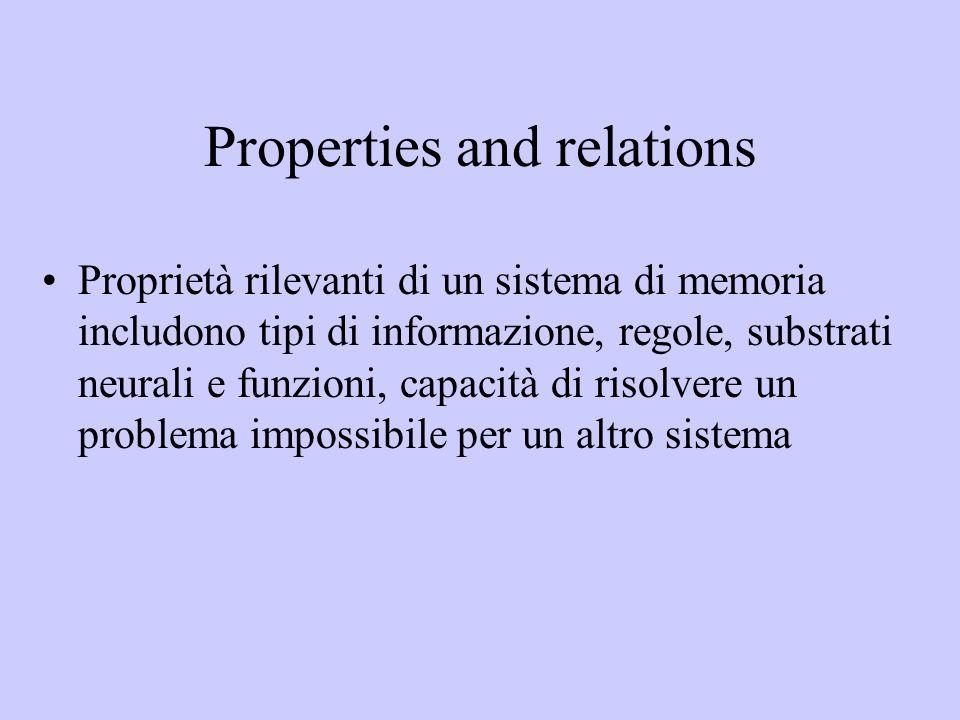 Properties and relations Proprietà rilevanti di un sistema di memoria includono tipi di informazione, regole, substrati neurali e funzioni, capacità d
