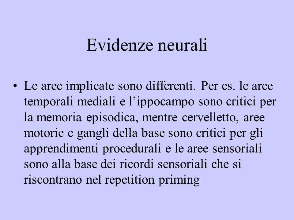 Evidenze neurali Le aree implicate sono differenti. Per es. le aree temporali mediali e lippocampo sono critici per la memoria episodica, mentre cerve