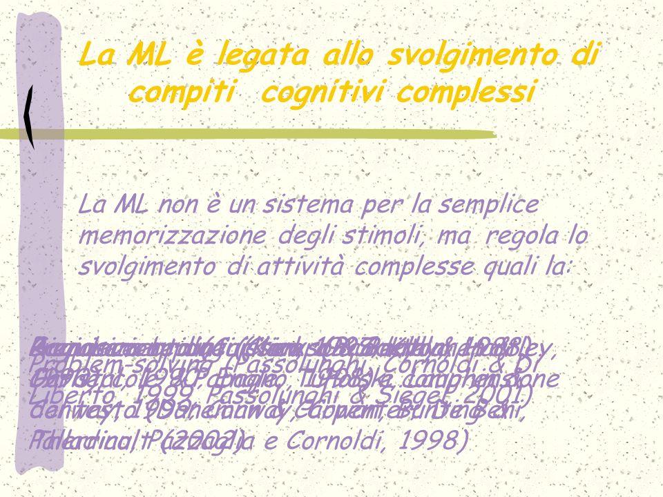 La ML è legata allo svolgimento di compiti cognitivi complessi La ML non è un sistema per la semplice memorizzazione degli stimoli, ma regola lo svolg