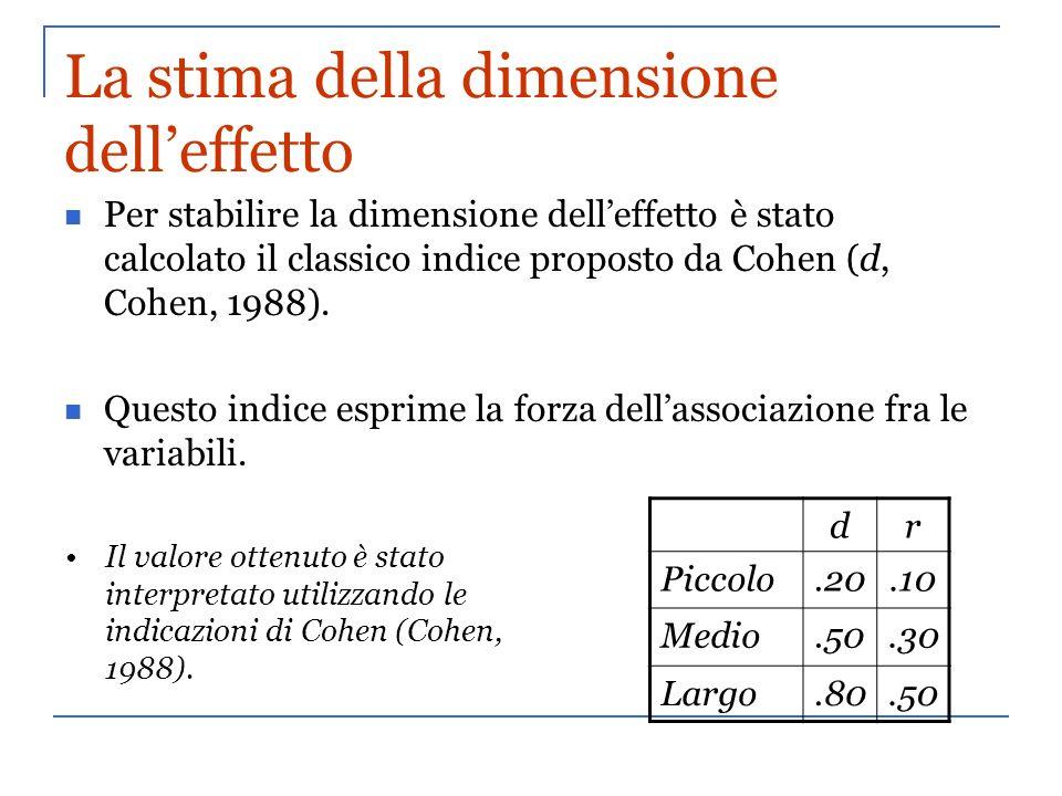 La stima della dimensione delleffetto Per stabilire la dimensione delleffetto è stato calcolato il classico indice proposto da Cohen (d, Cohen, 1988).