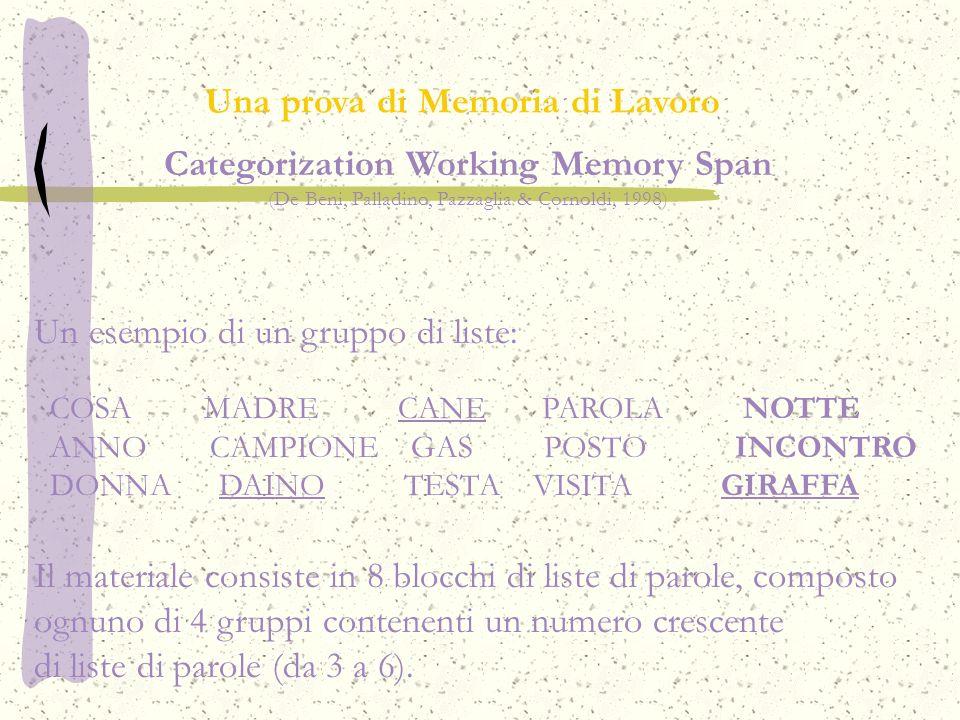 Una prova di Memoria di Lavoro Categorization Working Memory Span (De Beni, Palladino, Pazzaglia & Cornoldi, 1998) Un esempio di un gruppo di liste: C