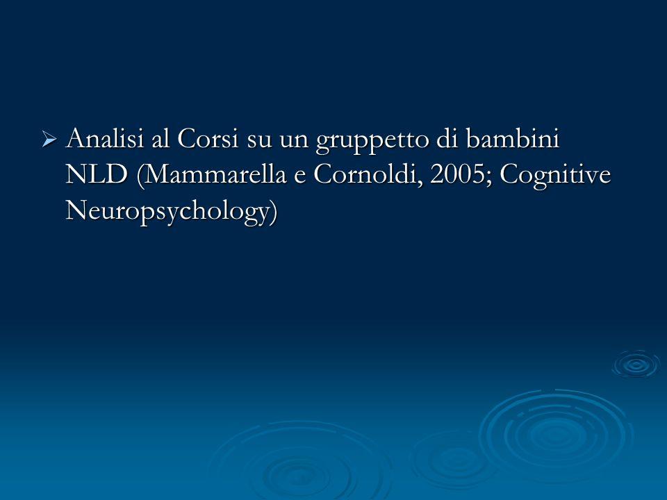 Analisi al Corsi su un gruppetto di bambini NLD (Mammarella e Cornoldi, 2005; Cognitive Neuropsychology) Analisi al Corsi su un gruppetto di bambini N