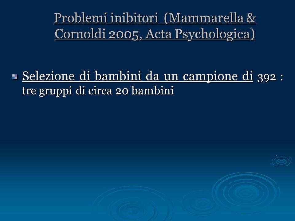 Problemi inibitori (Mammarella & Cornoldi 2005, Acta Psychologica) Selezione di bambini da un campione di 392 : tre gruppi di circa 20 bambini