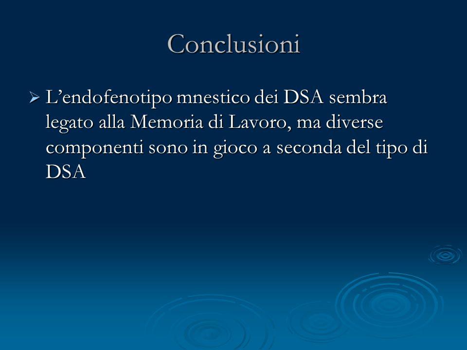 Conclusioni Lendofenotipo mnestico dei DSA sembra legato alla Memoria di Lavoro, ma diverse componenti sono in gioco a seconda del tipo di DSA Lendofe